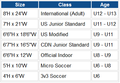 The Dimensions of a Soccer Gaol