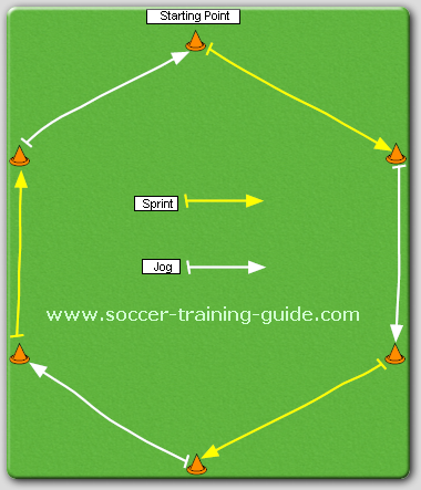 Awesome Soccer Fitness Drills for Better Performance