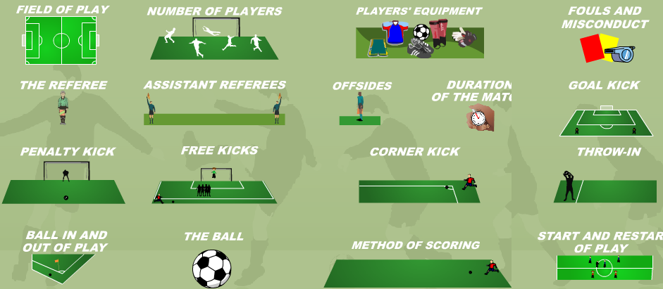 Click to view Animated Soccer Rules 1.0 screenshot