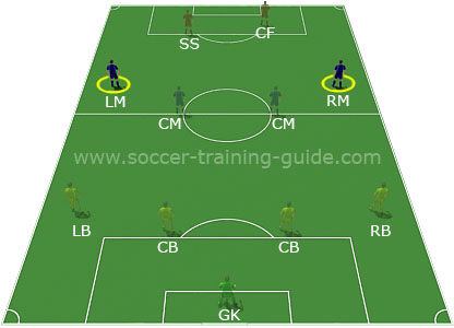 Role left midfielder soccer tips