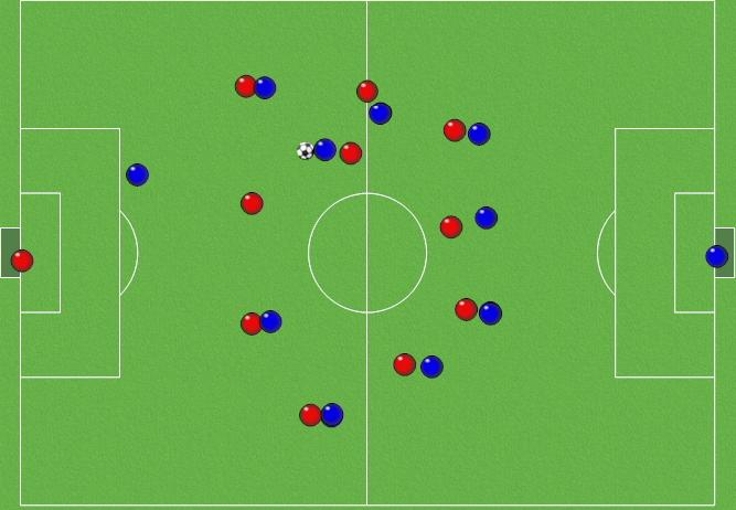 the offside rule in soccer illustratedif your position in a match is like the blue spot on the left of the diagram then you will be standing running in offside