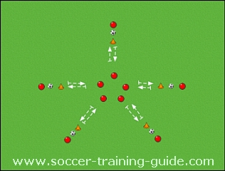 The Soccer Back Pass Drill is Ideal For Any Age