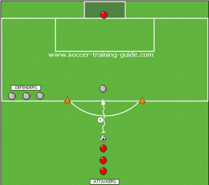 Drills And Skills For Soccer Great Soccer Dribbling Drills