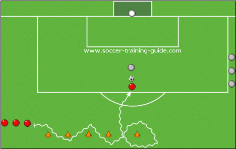 Great Soccer Dribbling Drills You Should Put Into Practice