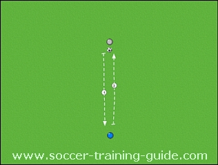 Passing Drill for Soccer
