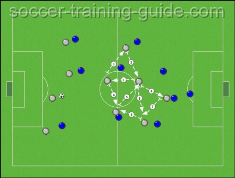 In A Triangular Play The Ball Is P Ed Between You And Two Other Teammates Forming A Triangle The Effectiveness Of Triangular Tactic Lies In The Fact