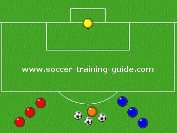 Offensive Soccer Drills