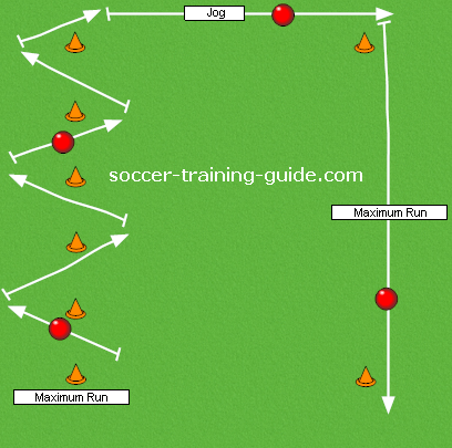 rugby league isometric warm up drills  fluency drills